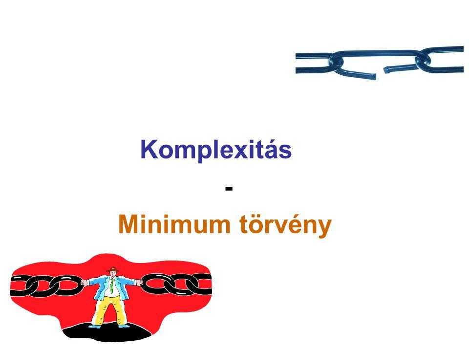 Komplexitás - Minimum törvény