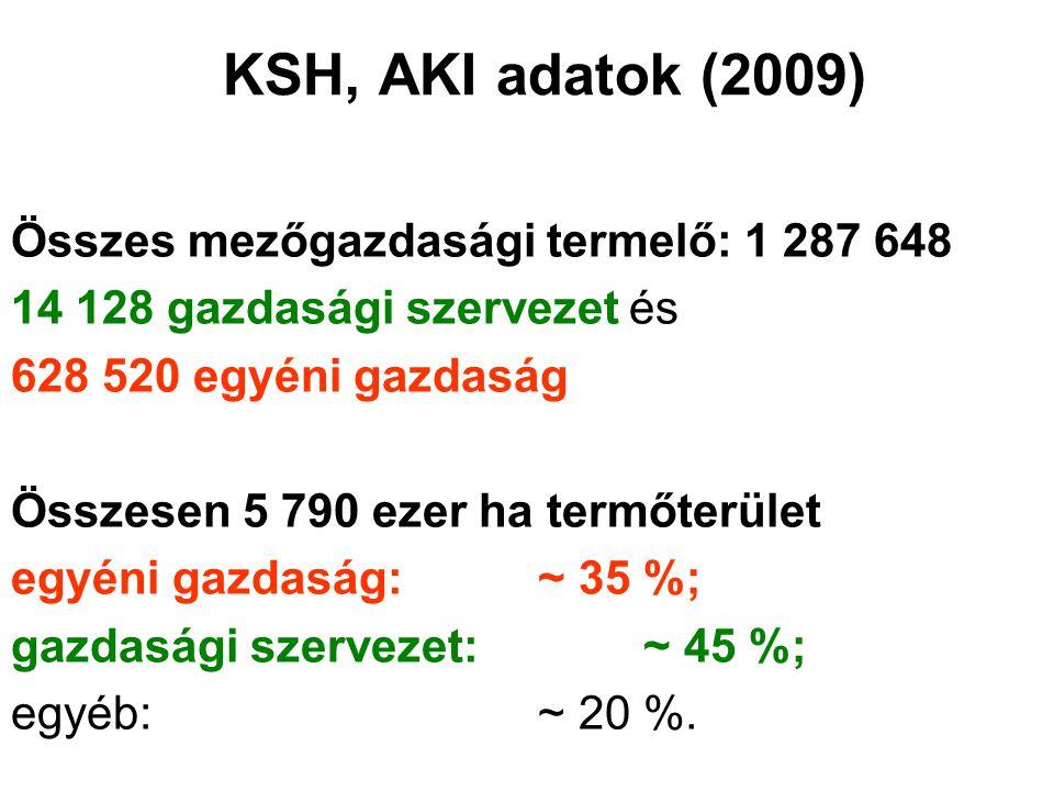 KSH, AKI adatok (2009) Összes mezőgazdasági termelő: 1 287 648
