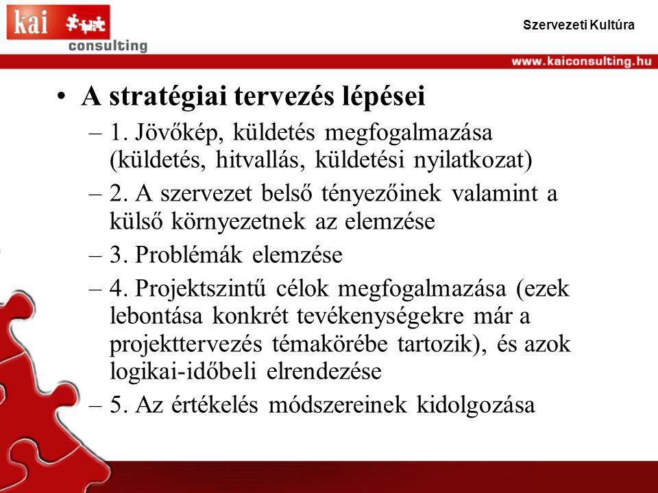 A stratégiai tervezés lépései