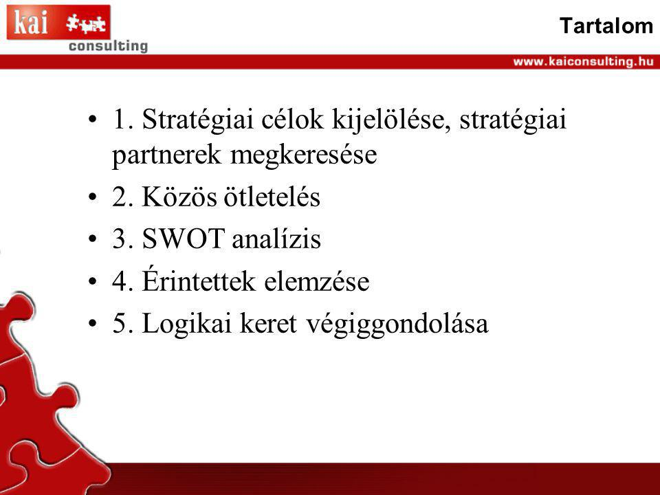 1. Stratégiai célok kijelölése, stratégiai partnerek megkeresése