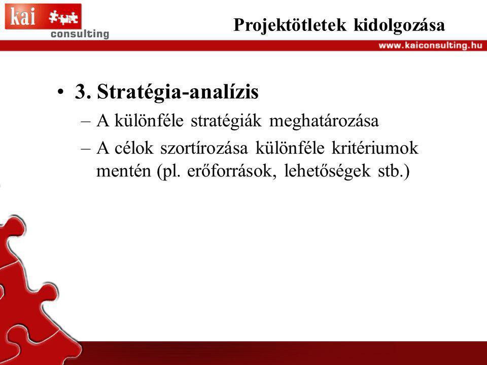 3. Stratégia-analízis Projektötletek kidolgozása