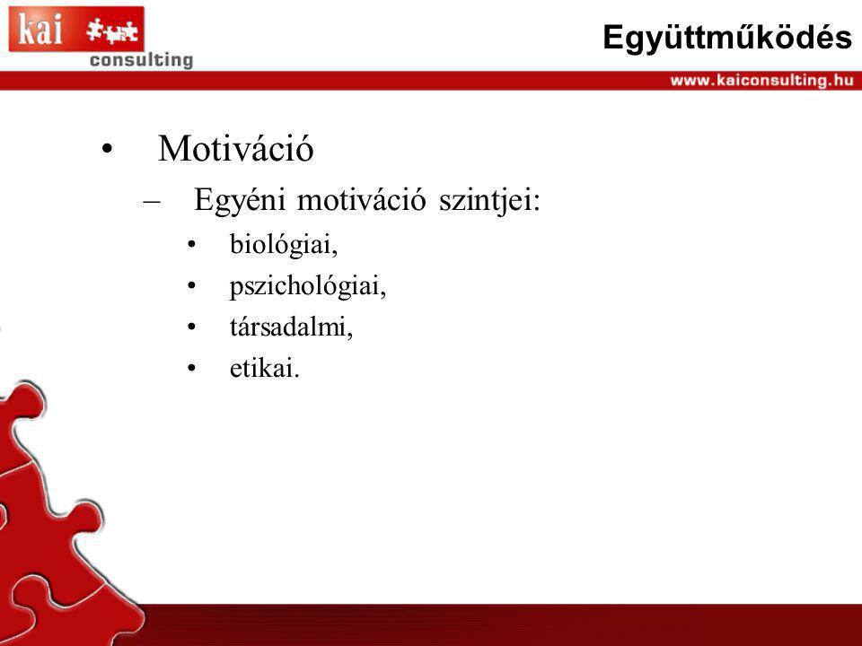 Motiváció Együttműködés Egyéni motiváció szintjei: biológiai,