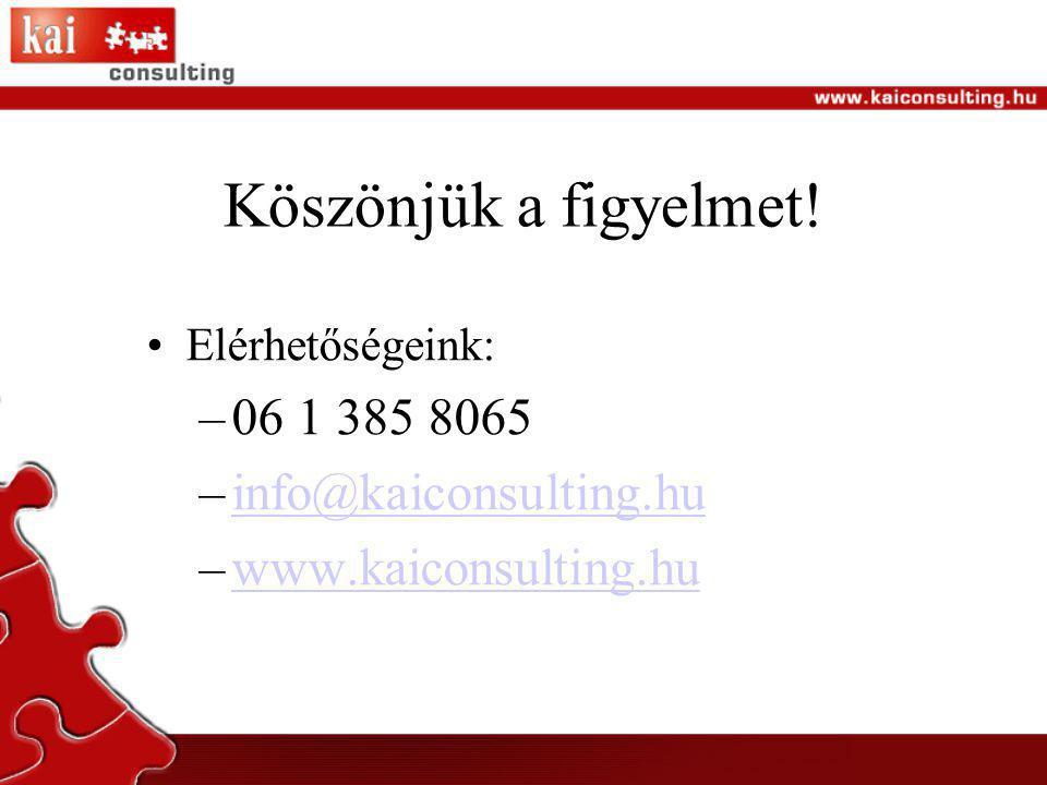 Köszönjük a figyelmet! 06 1 385 8065 info@kaiconsulting.hu