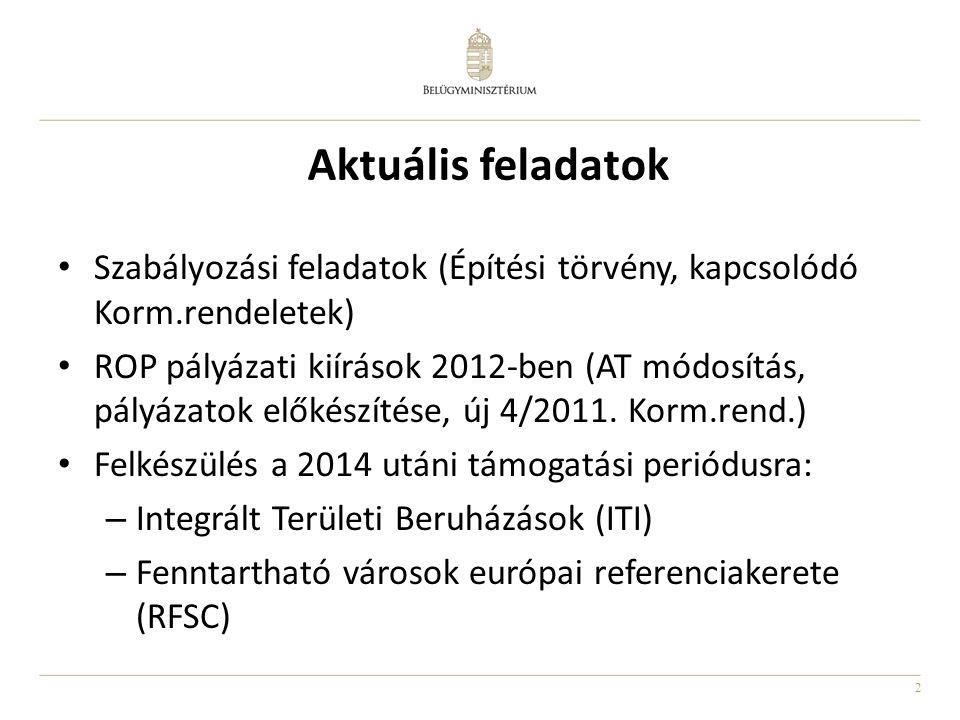 Aktuális feladatok Szabályozási feladatok (Építési törvény, kapcsolódó Korm.rendeletek)