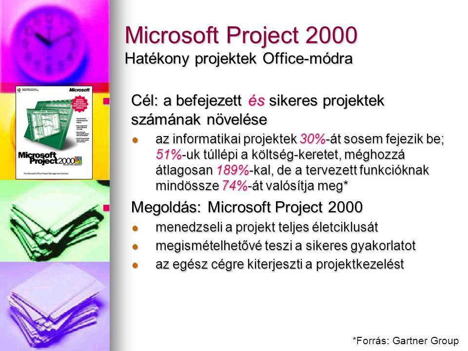 Microsoft Project 2000 Hatékony projektek Office-módra