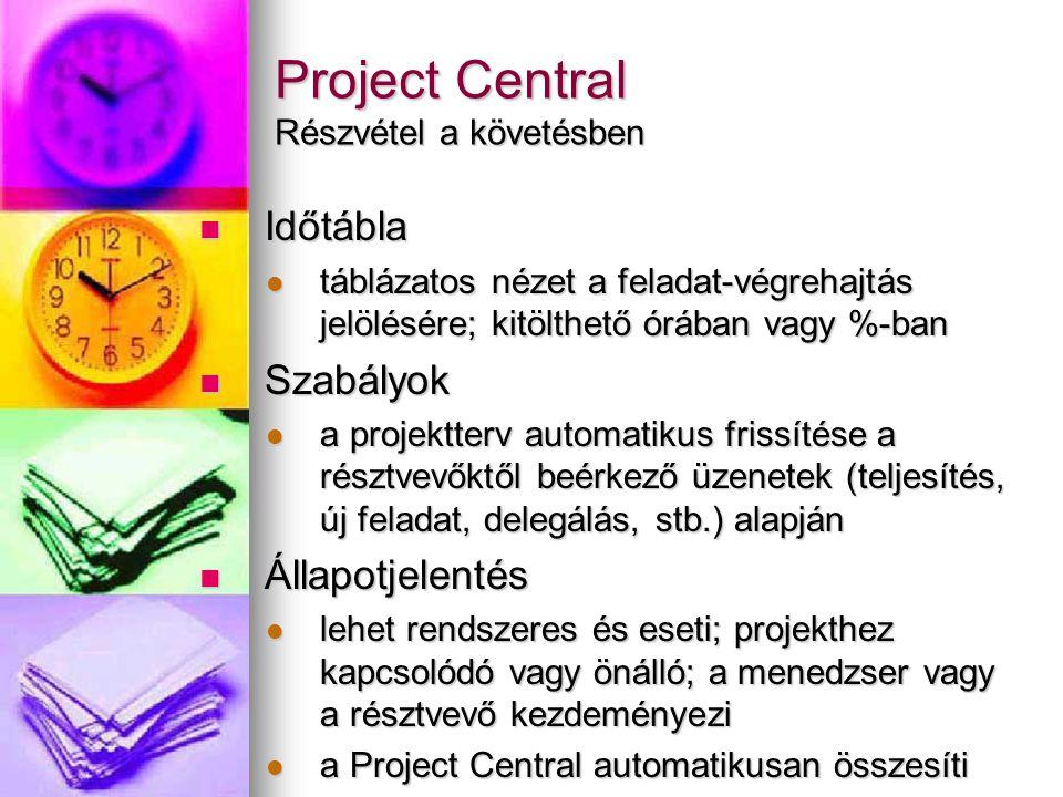 Project Central Részvétel a követésben