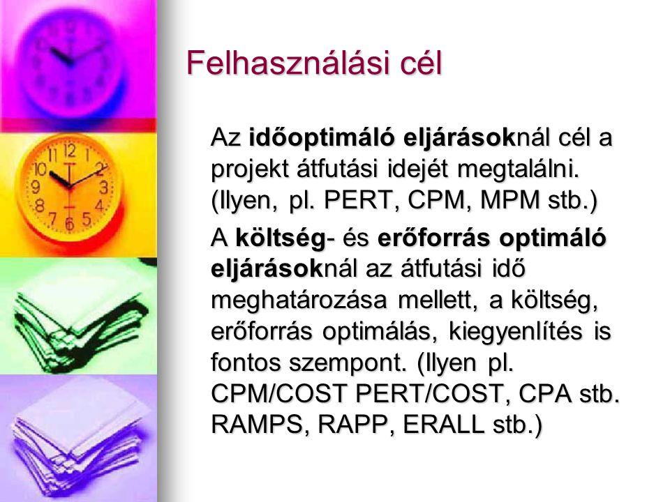 Felhasználási cél Az időoptimáló eljárásoknál cél a projekt átfutási idejét megtalálni. (Ilyen, pl. PERT, CPM, MPM stb.)