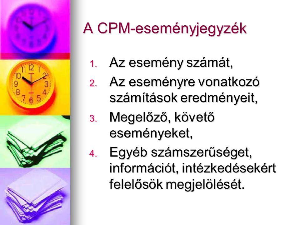 A CPM-eseményjegyzék Az esemény számát,
