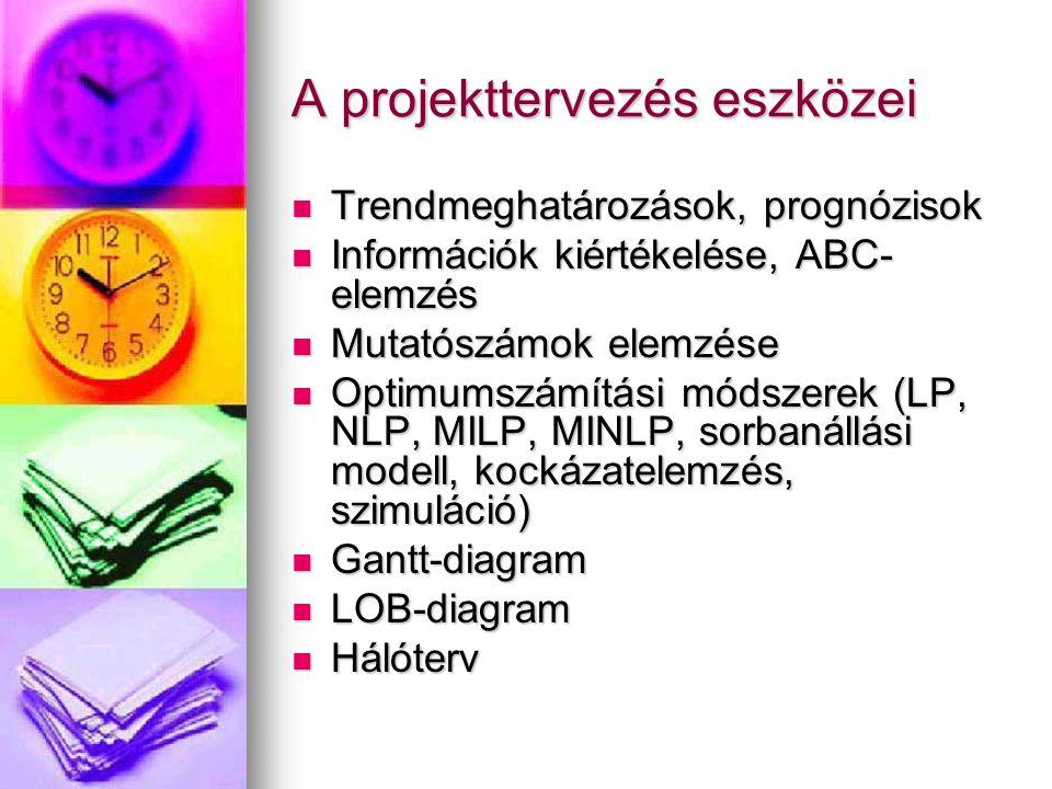 A projekttervezés eszközei