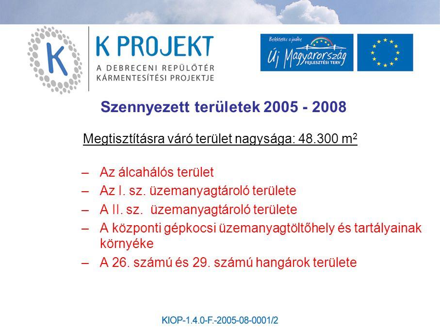 Szennyezett területek 2005 - 2008