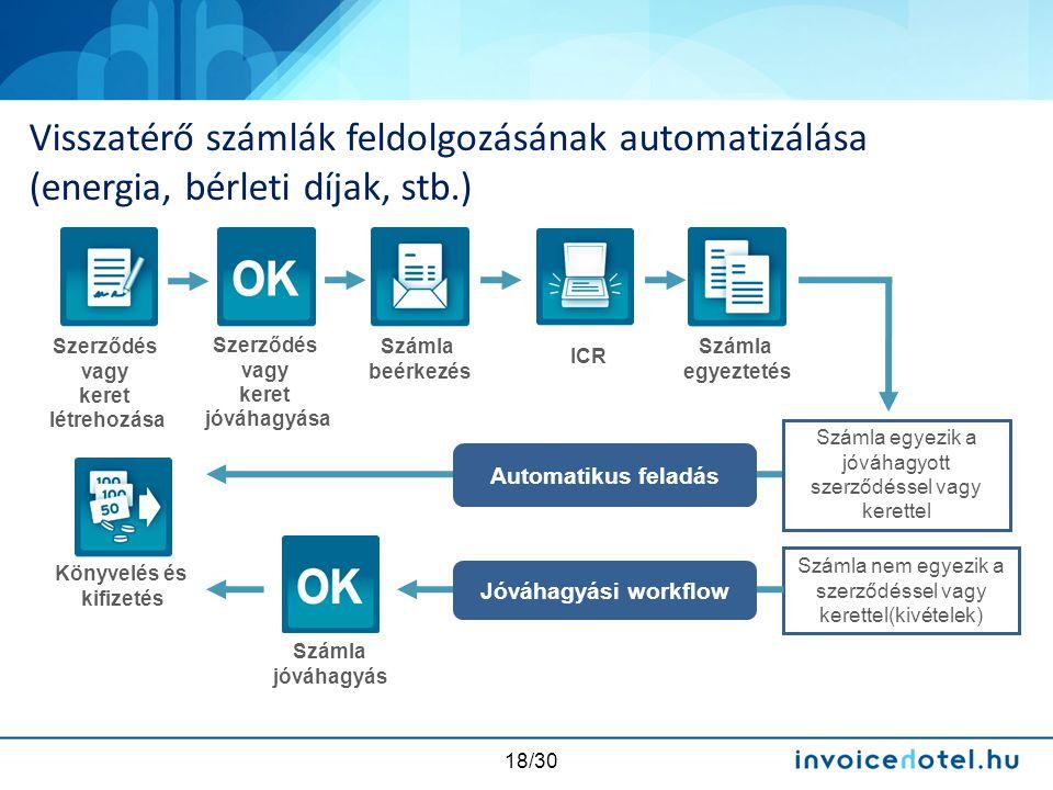 Visszatérő számlák feldolgozásának automatizálása (energia, bérleti díjak, stb.)