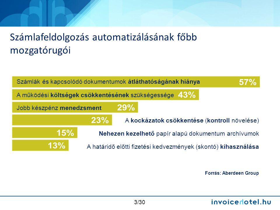 Számlafeldolgozás automatizálásának főbb mozgatórugói