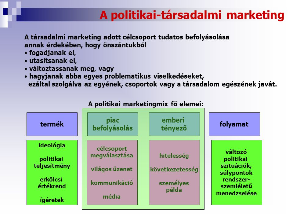 A politikai-társadalmi marketing