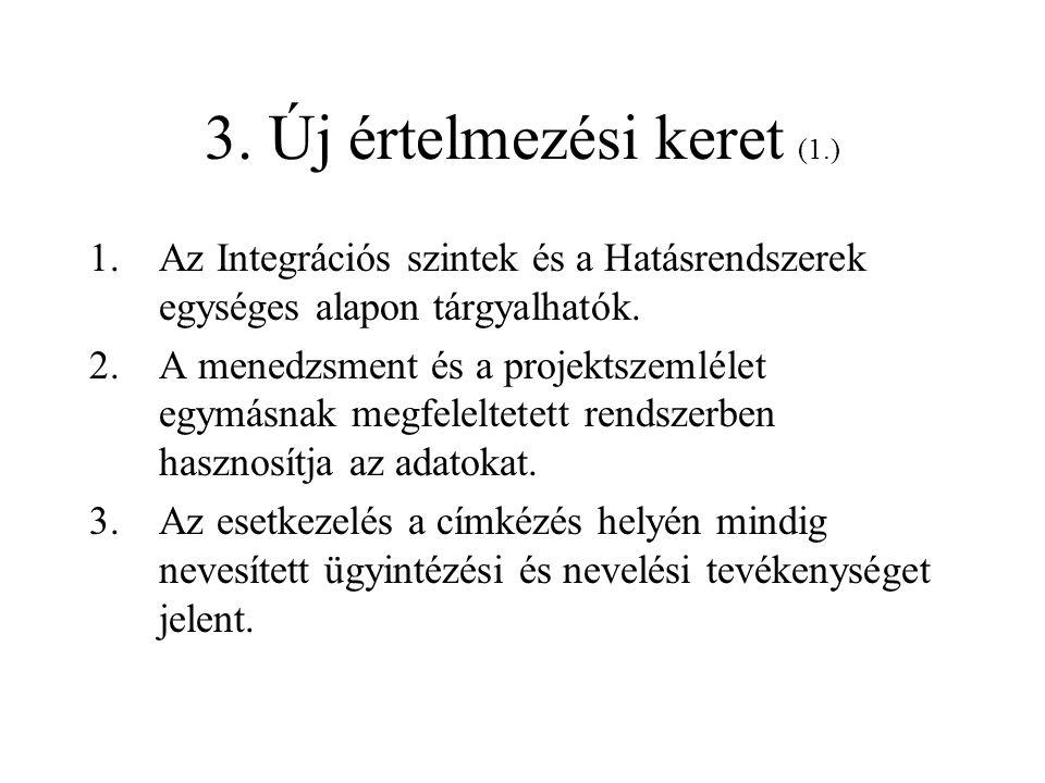 3. Új értelmezési keret (1.)