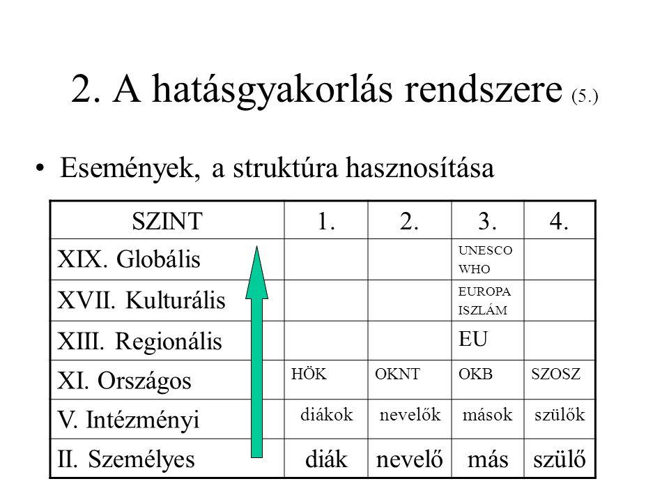 2. A hatásgyakorlás rendszere (5.)