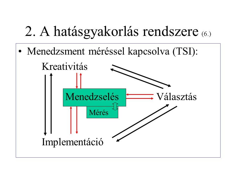 2. A hatásgyakorlás rendszere (6.)