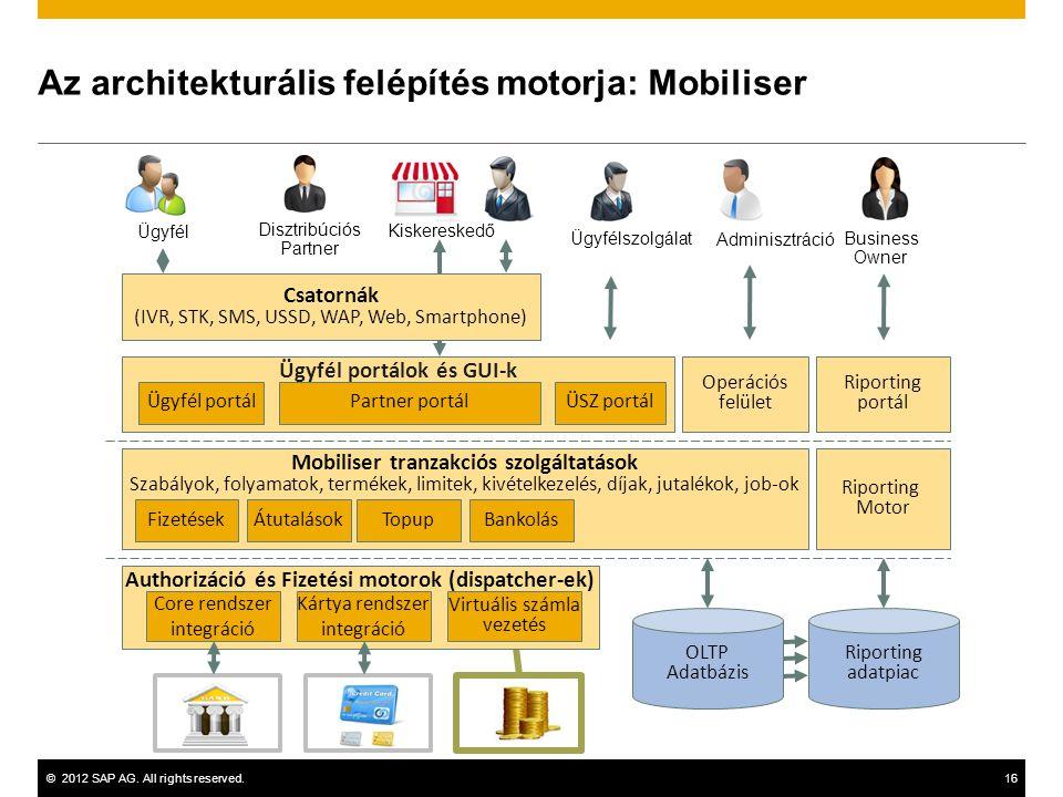 Az architekturális felépítés motorja: Mobiliser