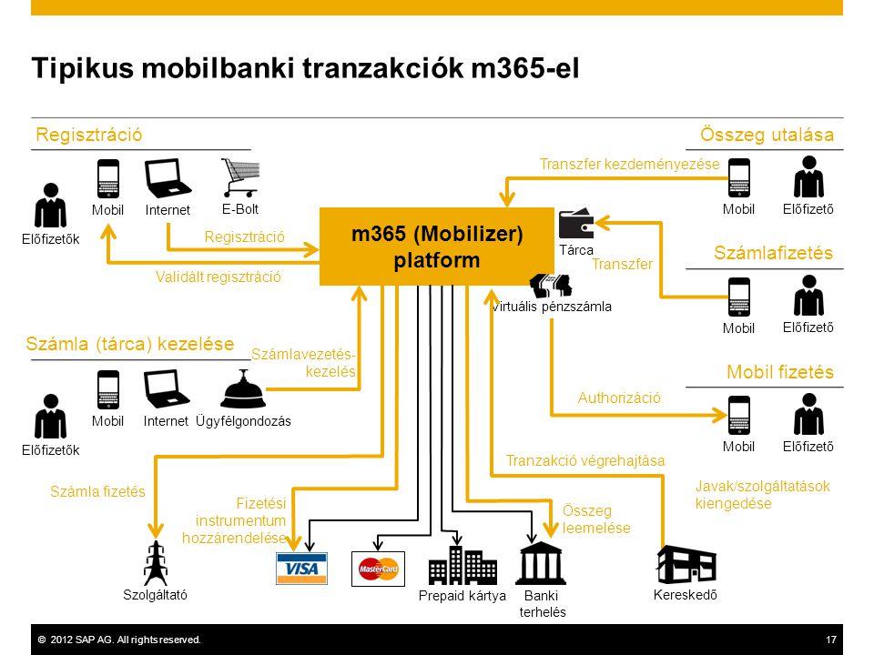 Tipikus mobilbanki tranzakciók m365-el