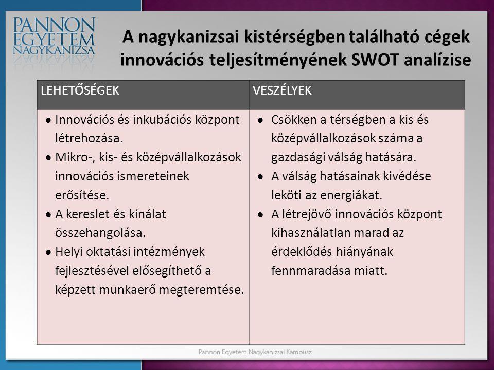A nagykanizsai kistérségben található cégek innovációs teljesítményének SWOT analízise