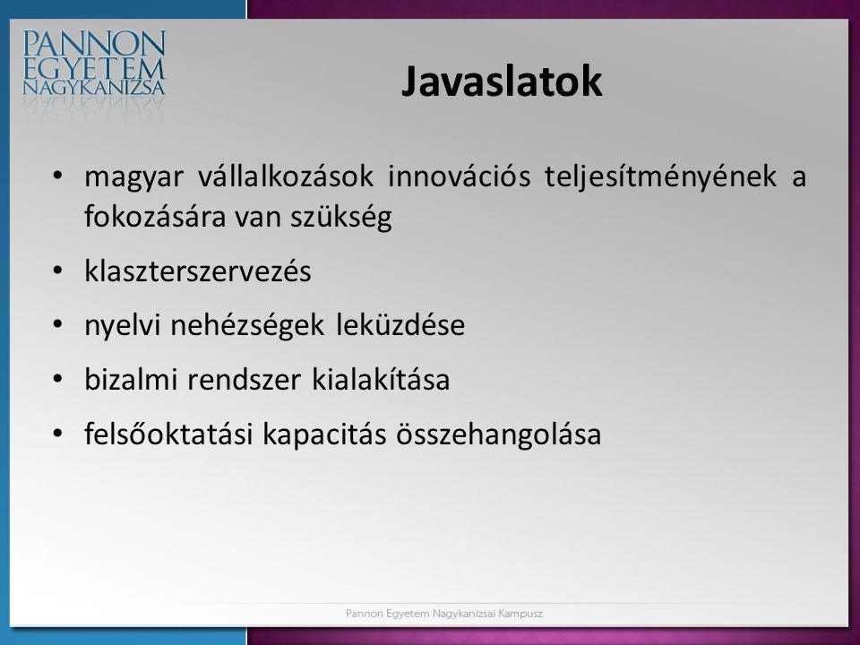 Javaslatok magyar vállalkozások innovációs teljesítményének a fokozására van szükség. klaszterszervezés.