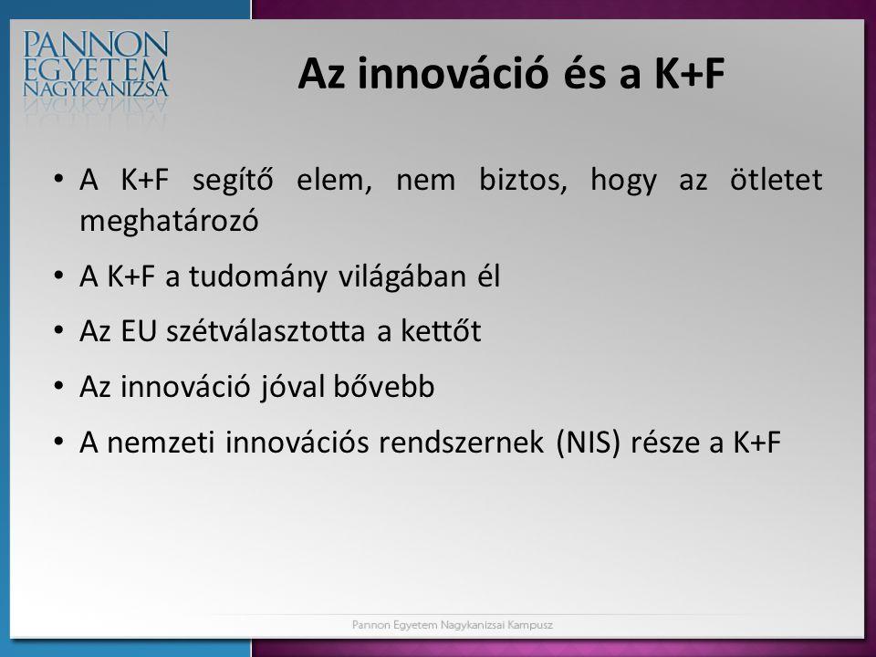 Az innováció és a K+F A K+F segítő elem, nem biztos, hogy az ötletet meghatározó. A K+F a tudomány világában él.