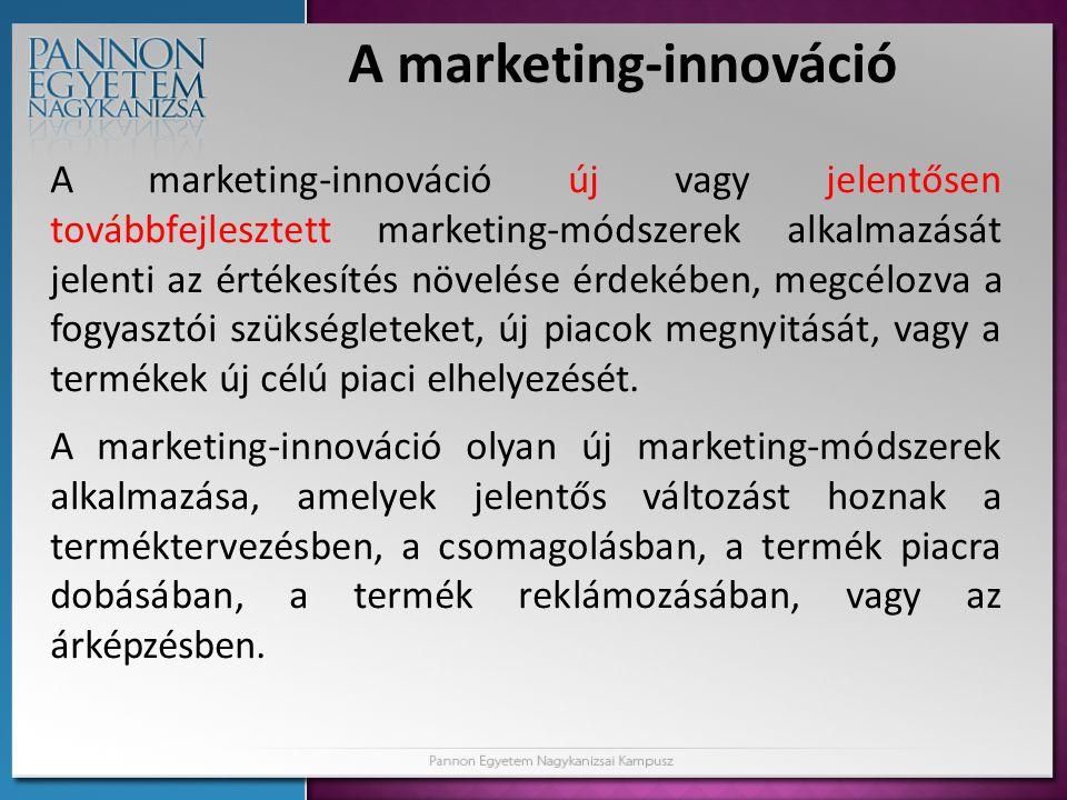 A marketing-innováció