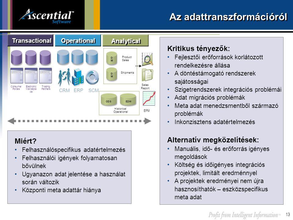 Az adattranszformációról