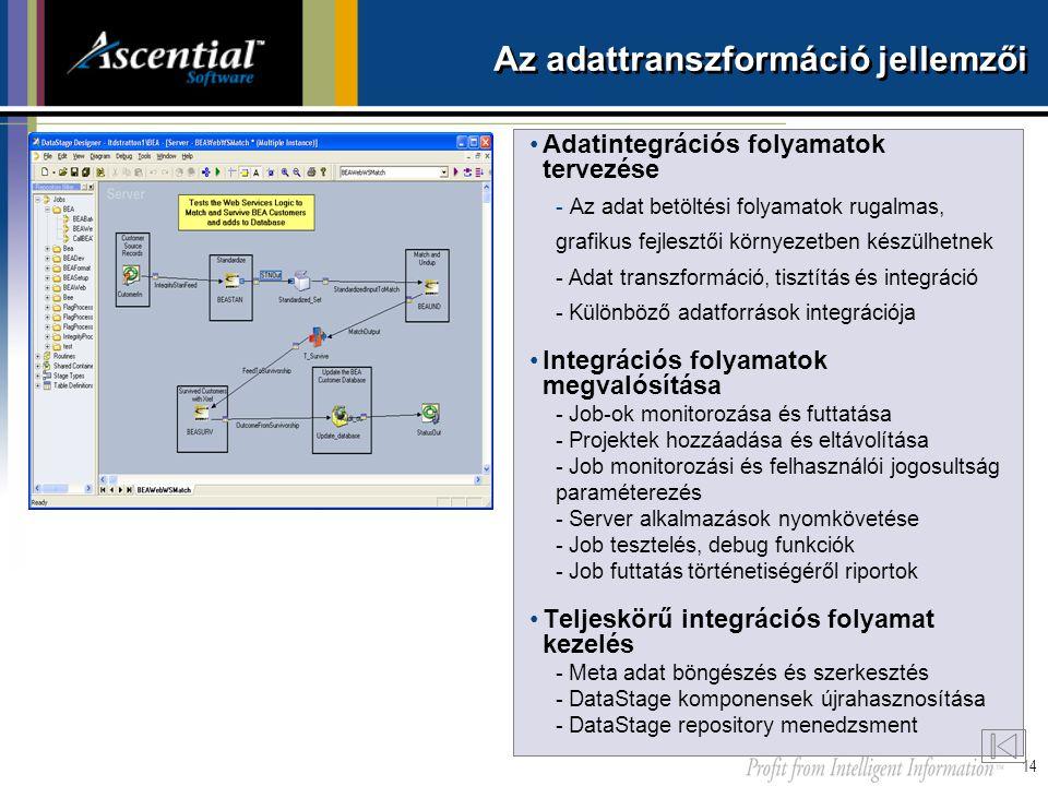Az adattranszformáció jellemzői