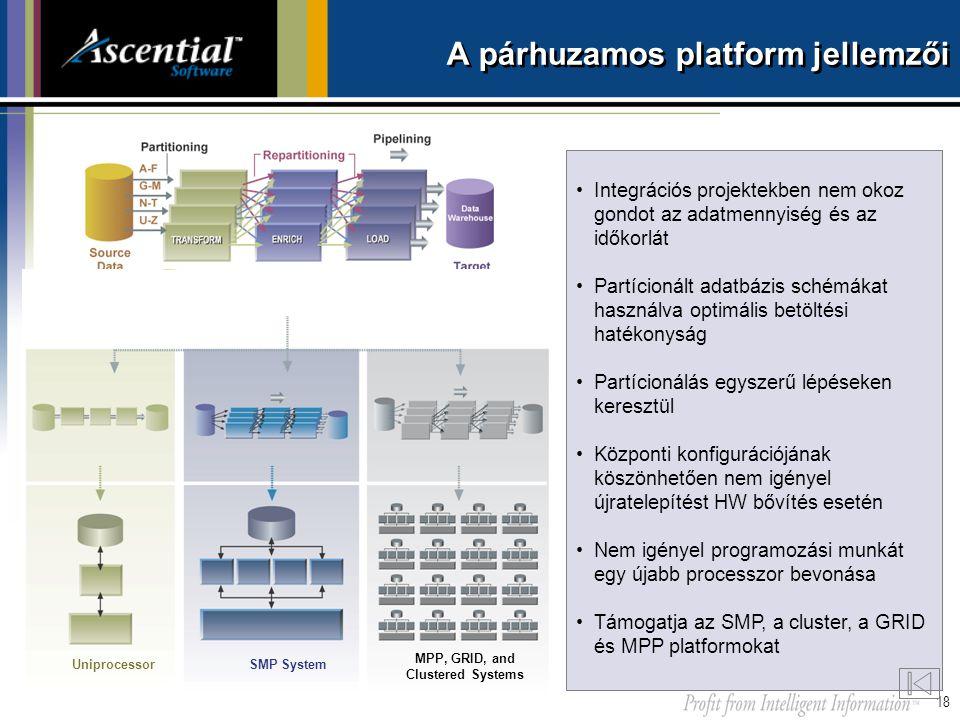 A párhuzamos platform jellemzői