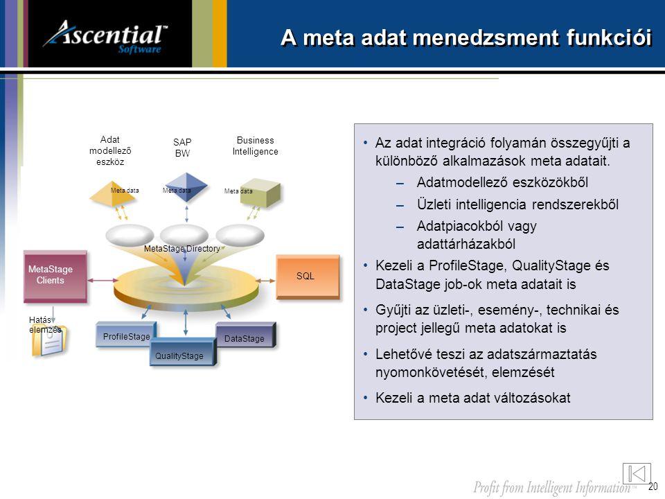 A meta adat menedzsment funkciói