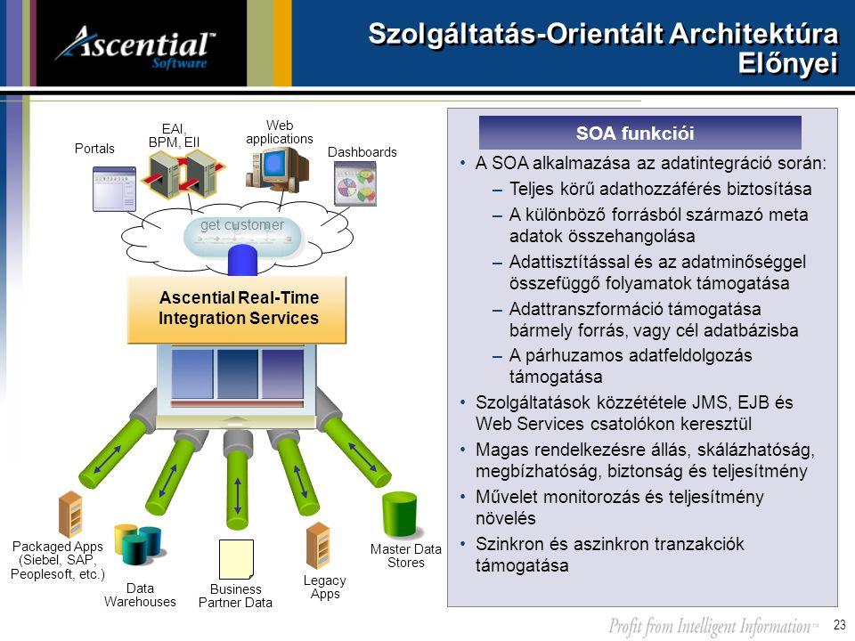 Szolgáltatás-Orientált Architektúra Előnyei