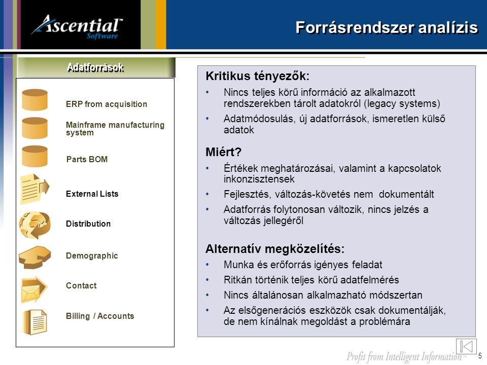 Forrásrendszer analízis