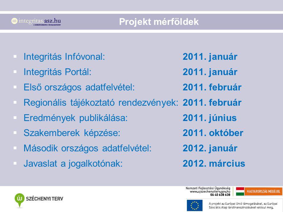 Projekt mérföldek Integritás Infóvonal: 2011. január. Integritás Portál: 2011. január. Első országos adatfelvétel: 2011. február.