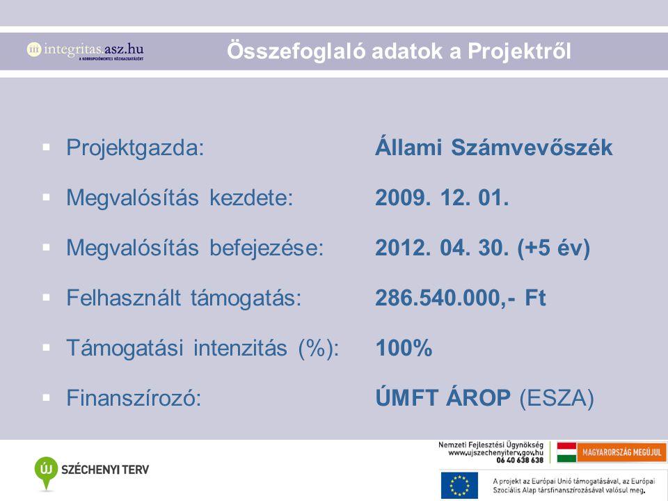 Összefoglaló adatok a Projektről