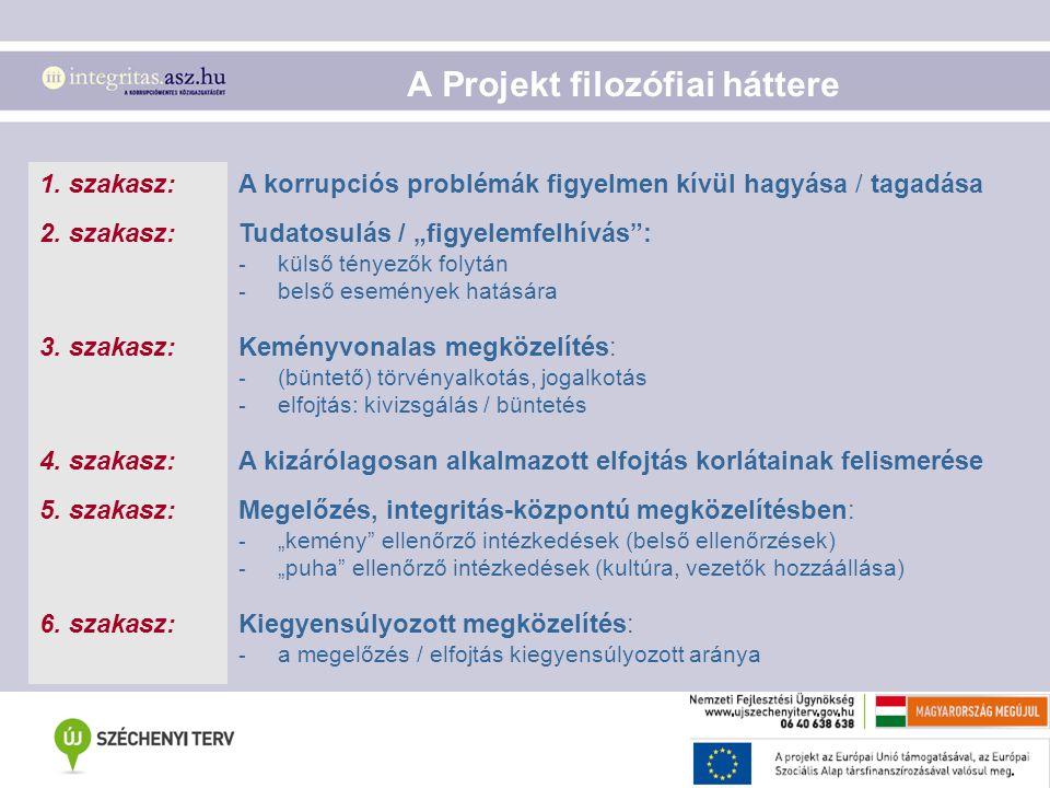 A Projekt filozófiai háttere