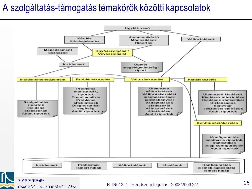 A szolgáltatás-támogatás témakörök közötti kapcsolatok