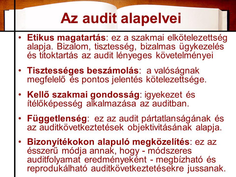 Az audit alapelvei