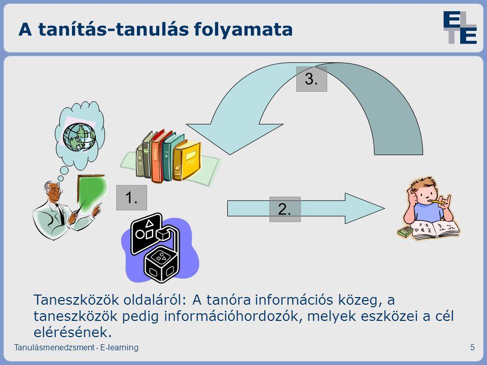 A tanítás-tanulás folyamata