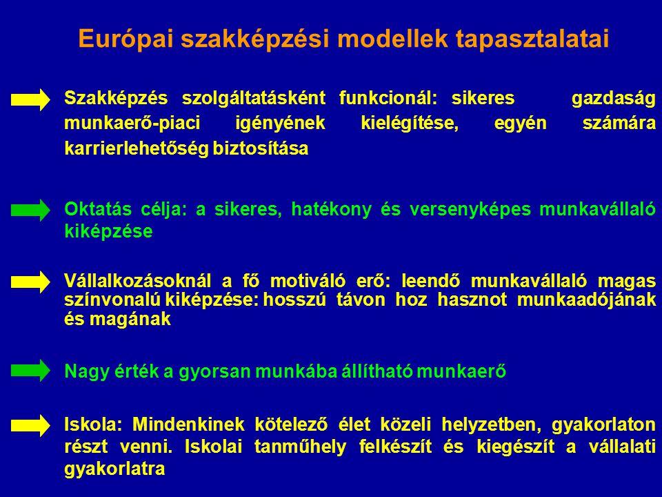 Európai szakképzési modellek tapasztalatai