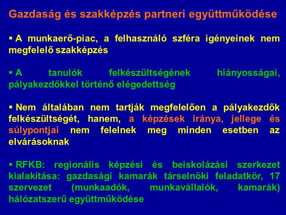 Gazdaság és szakképzés partneri együttműködése