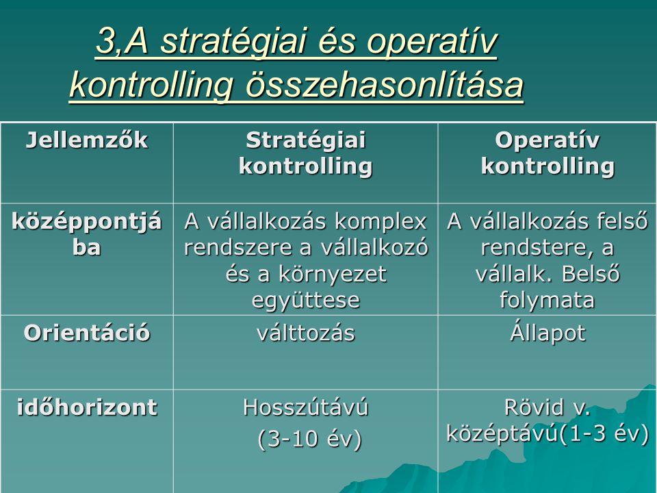 3,A stratégiai és operatív kontrolling összehasonlítása
