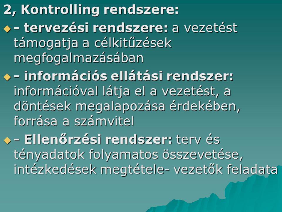 2, Kontrolling rendszere: