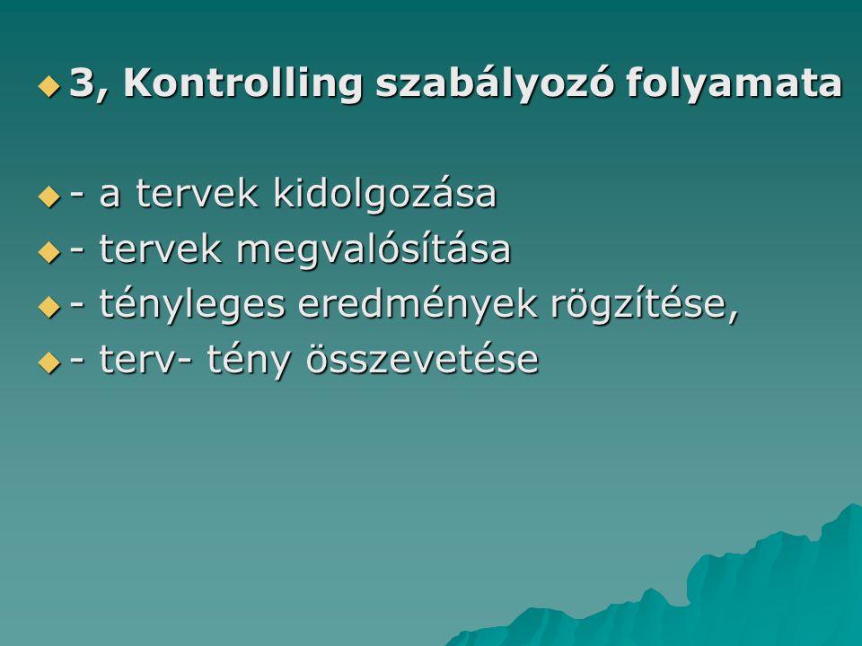 3, Kontrolling szabályozó folyamata
