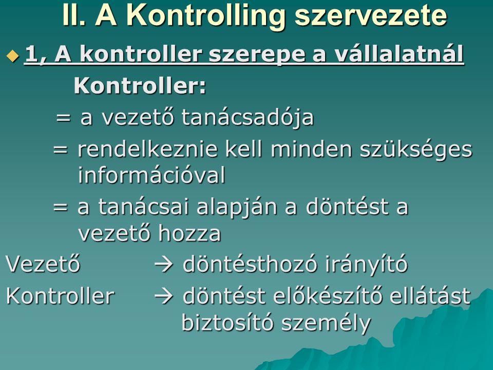 II. A Kontrolling szervezete