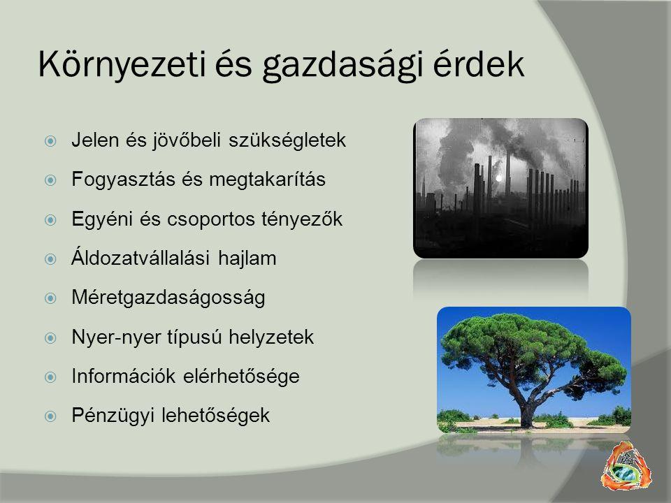 Környezeti és gazdasági érdek