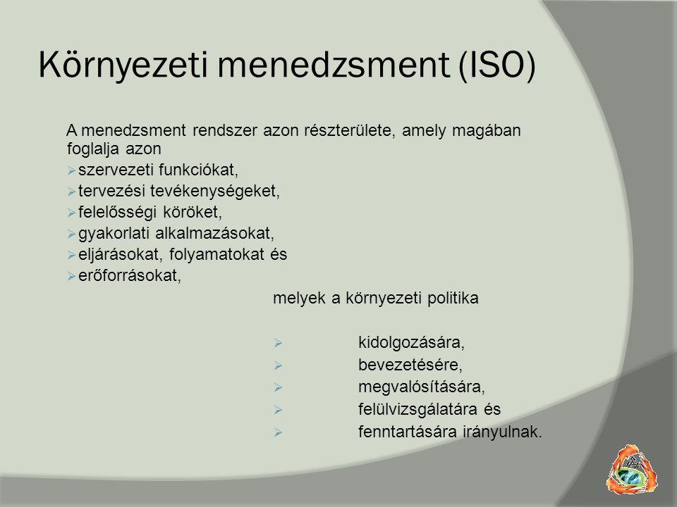 Környezeti menedzsment (ISO)