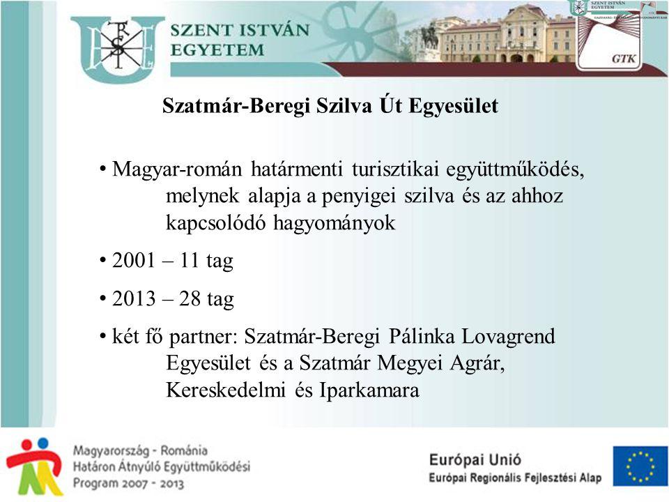 Szatmár-Beregi Szilva Út Egyesület