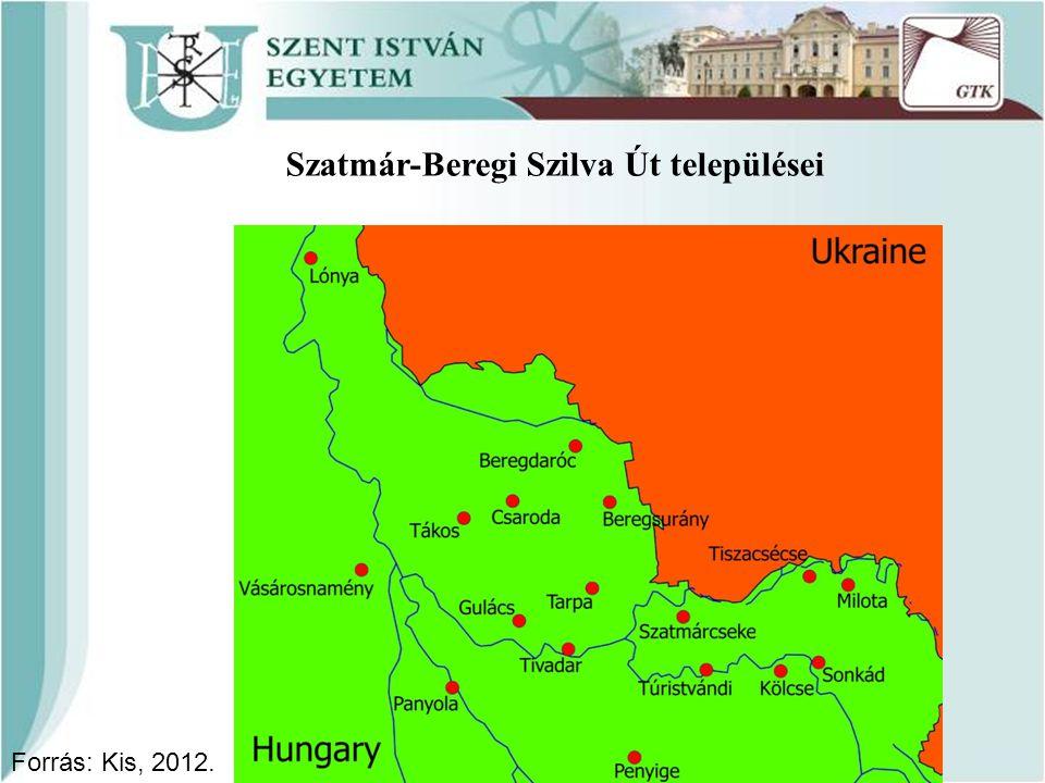 Szatmár-Beregi Szilva Út települései