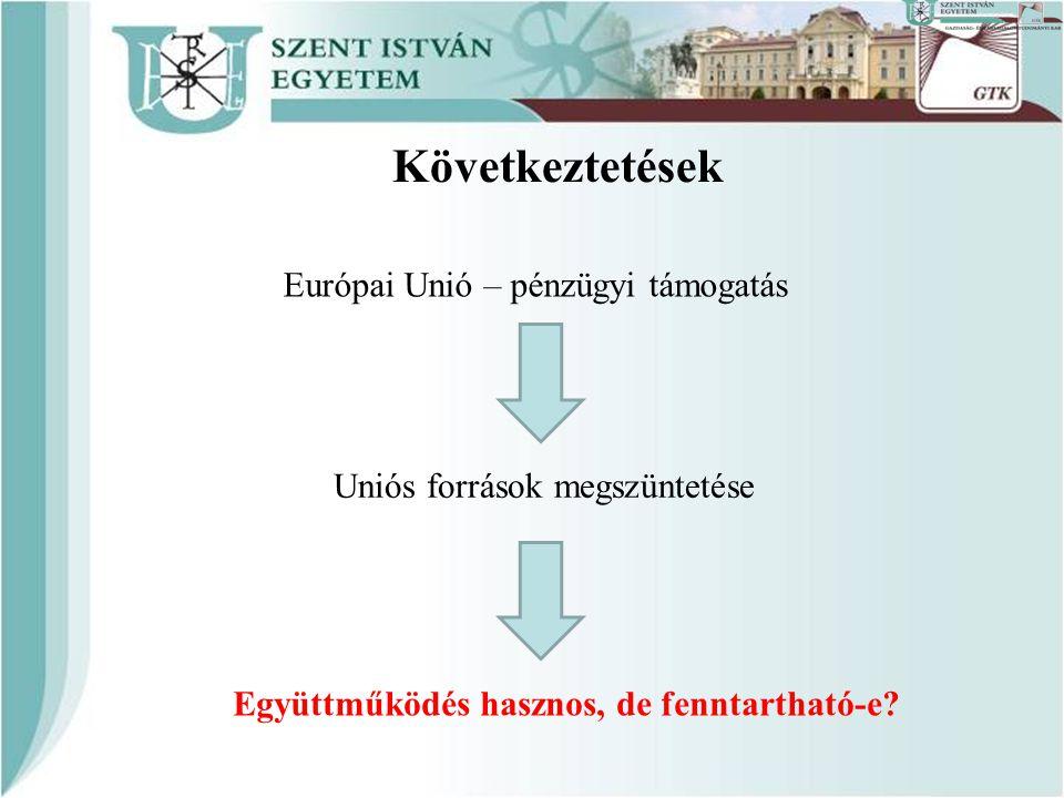 Következtetések Európai Unió – pénzügyi támogatás