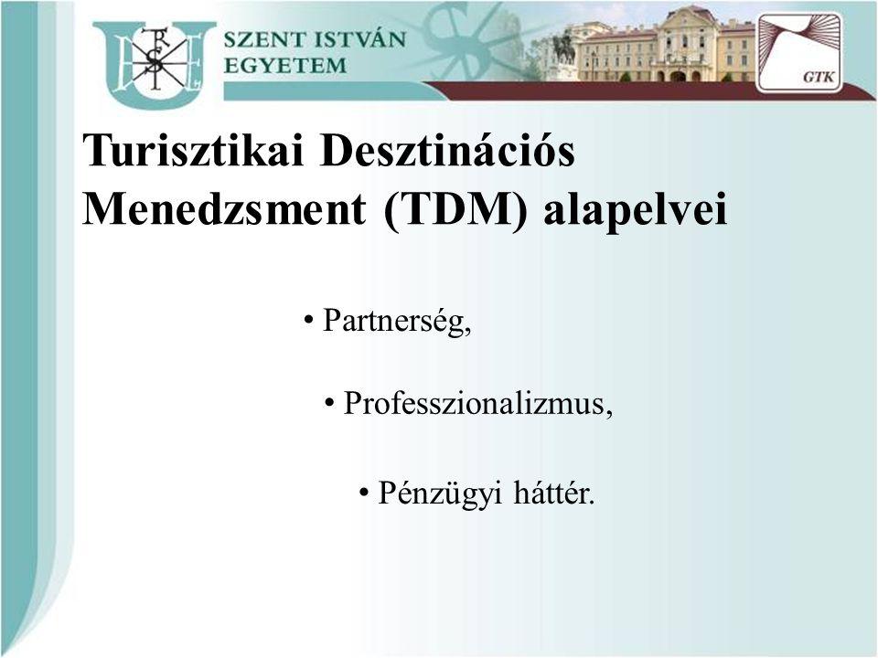 Turisztikai Desztinációs Menedzsment (TDM) alapelvei